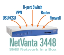 NetVanta 3448: SMB Network in a Box
